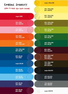 How to colour match your sugru [pdf colour mixing chart]   sugru   hack things better