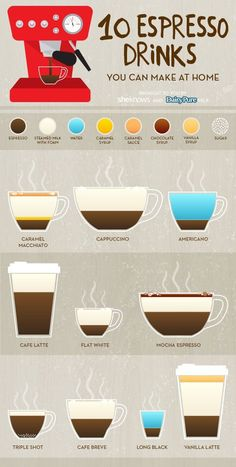 10 Espresso drinks you can make at home. How to make a latte, cappucino and more! Coffee drinks, coffee lover, coffee recipes