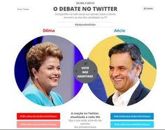 Brazil duked it on on social during their Presidential election with Zoomph twitter polls. #ZoomphInAction