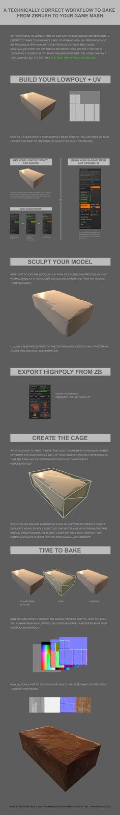 ArtStation - #5 A workflow to bake details from ZBrush to lowpoly + alternative, Leonardo Iezzi