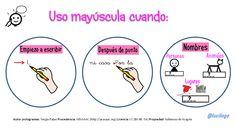 Guión visual para apoyar el uso de mayúsculas. Names, Author, Activities