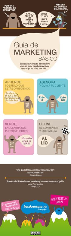 #Infografia Guía de #Marketing básico.  #emprende #empreujat #empreaccionate