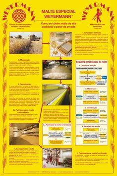 Weyermann® Poster 2