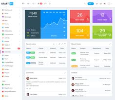 Latest 45 Responsive Admin dashboard templates of 2017 base on native Bootstrap 3 framework. Fully responsive and based on and SASS standards Project Management Dashboard, Project Dashboard, It Management, Dashboard Template, Dashboard Design, Sharepoint Intranet, Dashboard Interface, Executive Dashboard, Ui Design