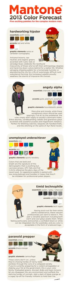 Mantone: A Manly Guide To Wearing Color