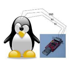 Introdução Existem basicamente dois tipos de comunicação serial: síncrona e assíncrona. Neste artigo, Comunicação serial assincrona em Linux, será apresentado um exemplo de software para comunicação ...