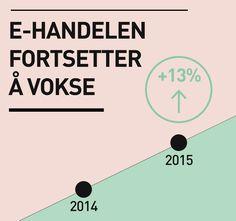 E-commerce boost! #e-handel #ecommerce #nettsalg #nettbutikk #norgesdesign #web
