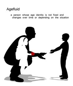 Agefluid a person whose age Identity Is not fixed and changes over (me or depending on the situation - iFunny :) Sjw Cringe, Sick Burns, Its Time To Stop, Dumb People, Gods Not Dead, Lol, Funny Fails, Social Justice, Popular Memes