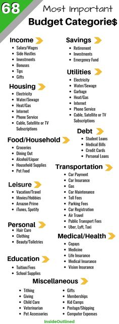 Starting a budget from scratch can be overwhelming. These 68 budget categories will help you quickly set up your budget and start managing your money. budgeting 68 Most Important Budget Categories - Marketing Trends, Internet Marketing, Media Marketing, Marketing Articles, Marketing Strategies, Budgeting Finances, Budgeting Tips, Marketing Digital, Social Media Statistics