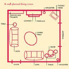 feng shui living room layout bedroom decor feng shui