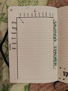 I've also added a tracker page so I can see home much I save each month