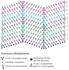 Схема узора «зиг-заг» для пледа «Морская радуга»