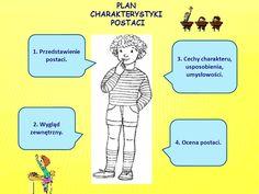 Znalezione obrazy dla zapytania charakterystyka postaci schemat Diy And Crafts