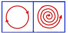 The Figure 8 for Relaxed Eye Movement and Clear Vision This is a great exercise to practice controlling the physical movement of your eyes. Imagine a giant figure 8 on the floor, about 10 feet in front of you. Trace the figure 8 with your eyes, slowly. Trace it one way for a few minutes and then trace it the…