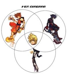 I hope this clears things up : KingdomHearts Kingdom Hearts Meme, Vanitas Kingdom Hearts, Pokemon, Kindom Hearts, Shall We Date, Final Fantasy, The Help, Video Games, Anime