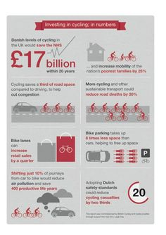 Why #London should invest in cycling infrastructure and space for cycling. Awesome #infographic