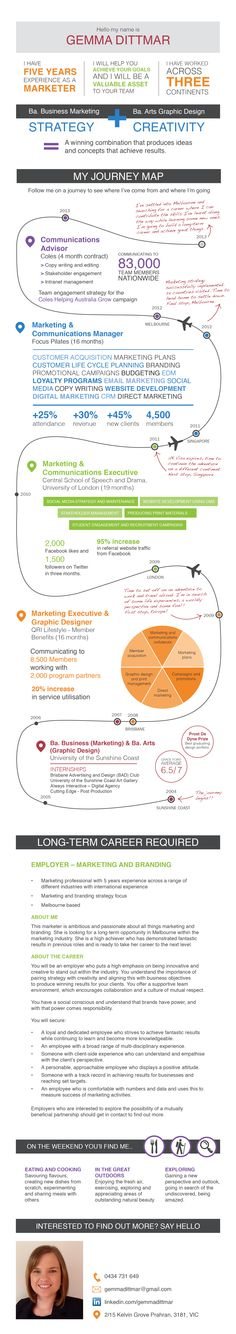 This is my infographic CV, it tells my story and illustrates where I'm heading.