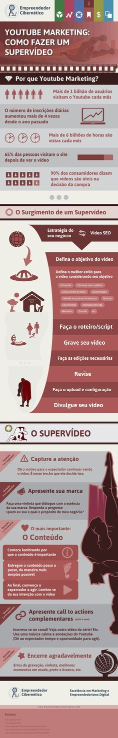 Infográfico Youtube Marketing: Como Fazer Um Supervídeo (http://empreendedorcibernetico.com/blog/youtube-marketing/)