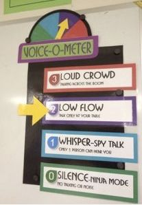 another way to visually mark voice levels in the classroom