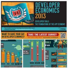 [Infographic] Developer Economics 2013: Dev tools  are the foundation of the app economy
