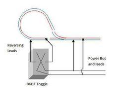 Model Railroad Reverse Loops: Wiring a Reverse Loop for DC Operation Model Training, N Scale Trains, Standard Gauge, Model Train Layouts, Best Model, Models, Classic Toys, Railroad Tracks, Planer