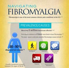 Fibromyalgia: I was diagnosed at 36 with a couple of years of doctors trying to find out what was wrong with me.