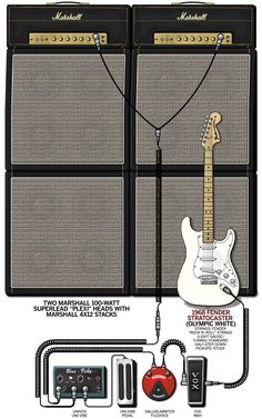 A detailed gear diagram of Jimi Hendrix 2011 Woodstock stage setup that traces the signal flow of the equipment in his guitar rig. 1969 Woodstock, Jimi Hendrix Woodstock, Guitar Rig, Guitar Pedals, Music Guitar, Cool Guitar, Guitar Shop, Guitar Effects Pedals, Acoustic Guitar