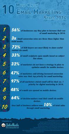 10 estadísticas sobre email marketing - Diseño web Tarragona #emailmarketingtarragona #emailmarketing