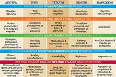 Classic – Διαιτα, Διατροφη & Αδυνατισμα – Taste And Diet Excercise, How To Plan, Healthy, Classic, Fitness, Diet, Ejercicio, Derby, Exercise