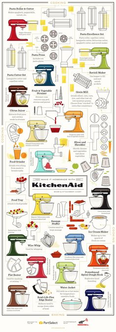 Make it Homemade with KitchenAid: Mixer & Attachment Chart Info graphic. Every KitchenAid mixer attachment and what they do! Kitchen Aid Recipes, Kitchen Hacks, Kitchen Gadgets, Kitchen Appliances, Kitchen Tools, Kitchen Ideas, Kitchen Aid Pasta Recipe, Kitchen Maid, Kitchen Design