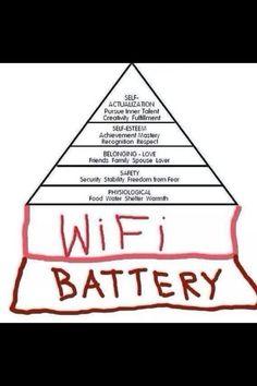 Maslow pyramide 2.0