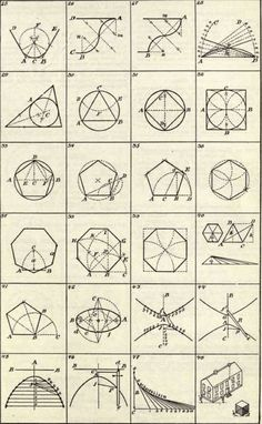 """spring-of-mathematics: """" Geometrical Constructions [part - [part - [part I think """"Geometrical Constructions"""" is a handy reference about geometry. In figure Draw a circle that will tangent. Geometry Art, Sacred Geometry, Geometry Tattoo, Geometric Designs, Geometric Shapes, Geometric Construction, Math Formulas, Geometric Drawing, Math Art"""