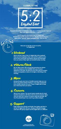 5:2 Digital Diet
