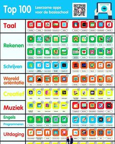Top 100 Educational Apps for Elementary School - Version 2018 School Items, School S, School Hacks, School Classroom, School Projects, Google Classroom, Parenting For Dummies, Classroom Organisation, 21st Century Skills