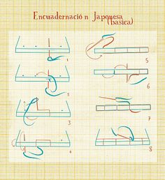 Encuadernación japonesa Bullet Journal Notebook, Diy Notebook, Book Binding Design, Japanese Stab Binding, Homemade Journal, Diy Agenda, Noli Me Tangere, Bookbinding Tutorial, Stationery Craft