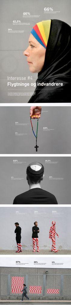Visualisation de données et photographies danoises !                                                                                                                                                                                 More