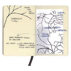 Map series studies (sketch)_Moleskine (Ink), 2009_Mariasun Salgado