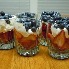 4th of July Healthy Desserts | Healthy Fourth of July dessert
