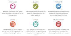 GoConqr: creare mappe mentali, quiz e flashcard su dispositivi Android