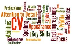 Resume.ae: It's all about CV Writing??? A CV or Curriculum Vi...