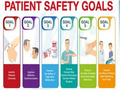 """fc91ccb4a Search Results for """"patient safety posters wallpapers"""" – Adorable Wallpapers"""