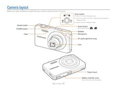 Samsung Digital Camera ST90 &ST91 User Manual