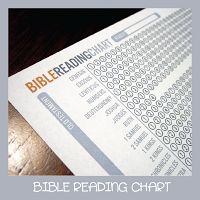 the things hannah loves: FREE Bible Reading Chart