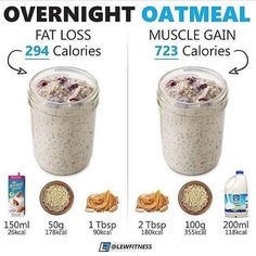 300 calories vs 650 calories Overnight oats recipe for weight loss or weight gai. Weight Gain Meals, Healthy Weight Gain, Gain Weight Smoothie, Recipes For Weight Gain, Weight Gain Shake, How To Gain Weight, Weight Loss Foods, Healthy Breakfast Recipes For Weight Loss, Healthy Oatmeal Recipes