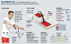 badminton how-to guide basic diagram Badminton Rules, Badminton Match, Badminton Court, Olympic Badminton, Olympic Games Sports, Olympic Gymnastics, Rio Olympics 2016, Summer Olympics, Racquet Sports