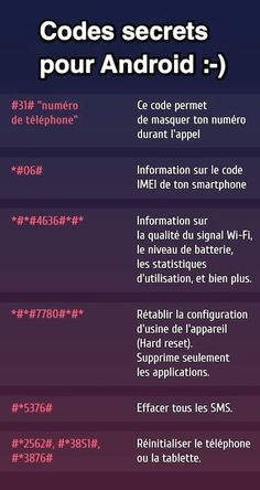 6 secret codes for android that give access to functions cac . 6 codes secrets pour android qui donnent accès à des fonctions cac… 6 secret codes for android that give access to hidden functions