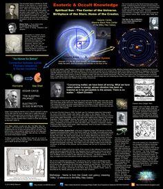 galactic alignment john major jenkins - 236×273