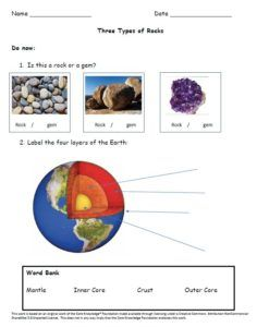 Teacher Created Resources | Core Knowledge Foundation