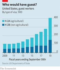 Well documented - America's guest-worker boom Us Department Of State, Fiscal Year, Immigration Policy, House Of Representatives, A Decade, Comebacks, Encouragement, United States, America