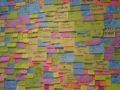 Kreativitätstechniken für Projektmanager